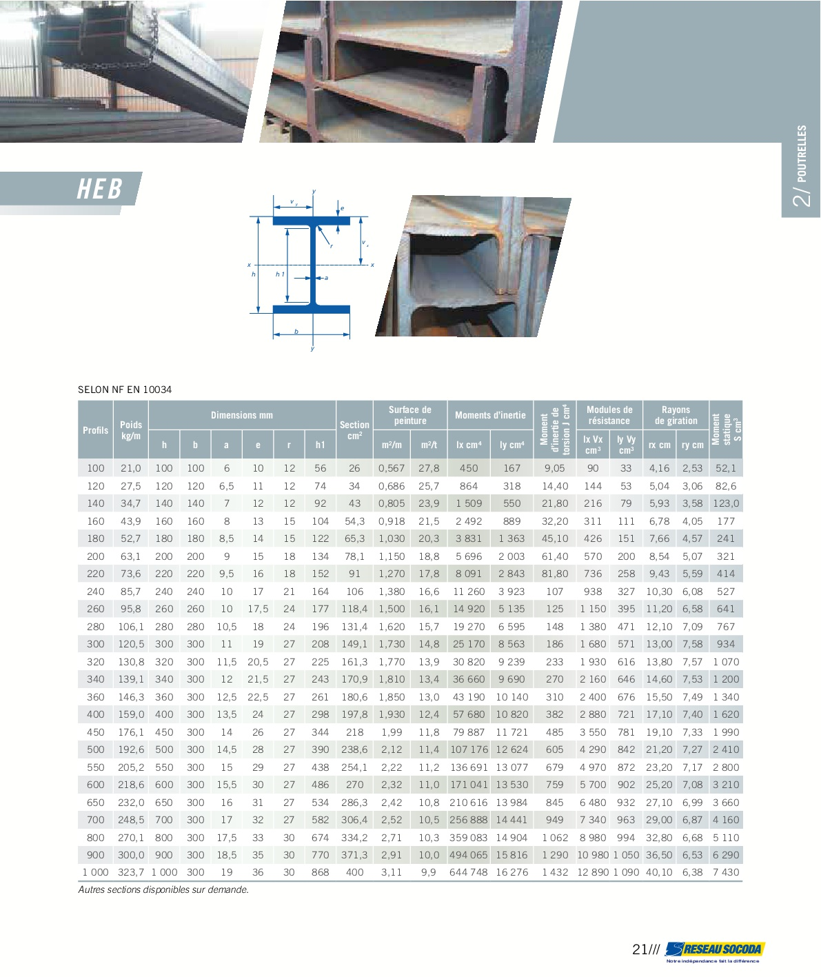 catalogue-021