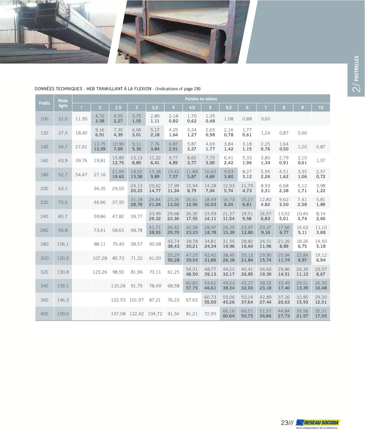 catalogue-023