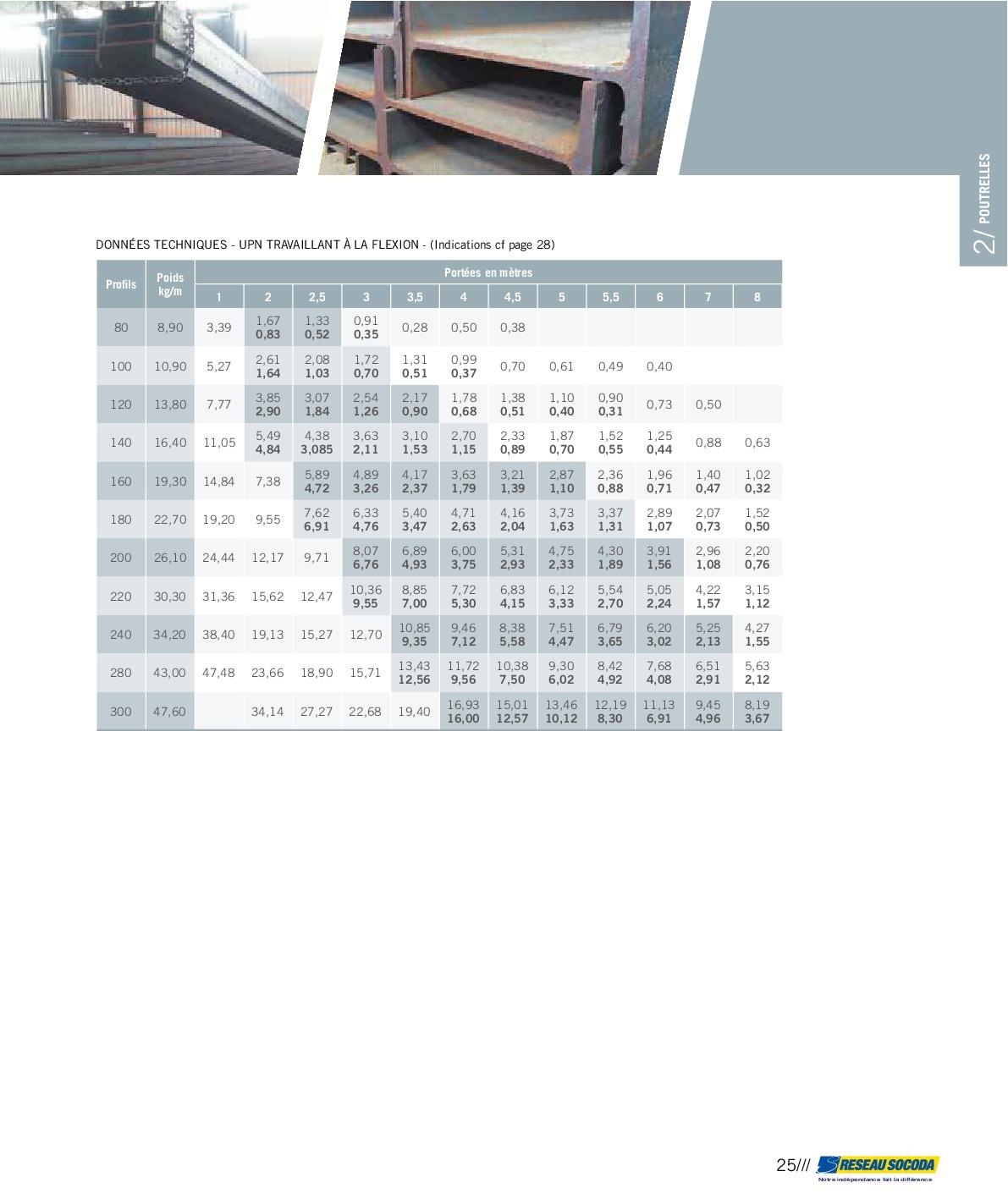 catalogue-025