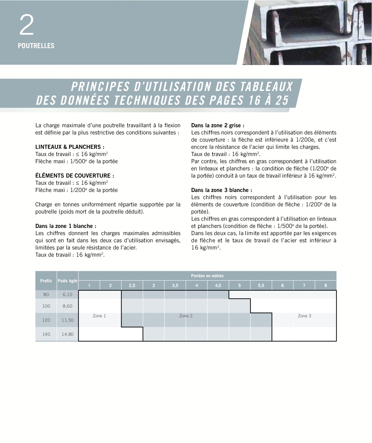 catalogue-028