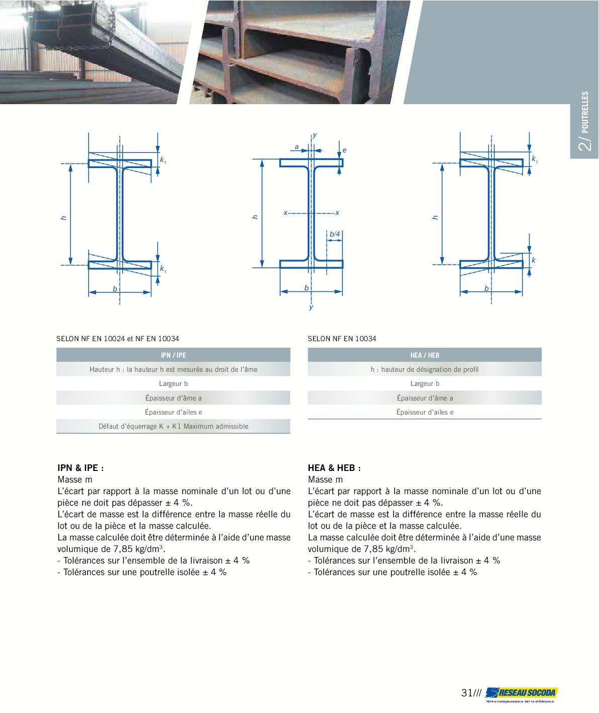 catalogue-031