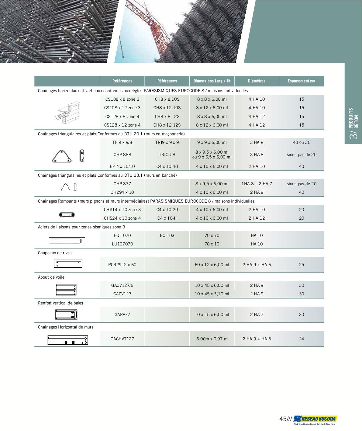 catalogue-045