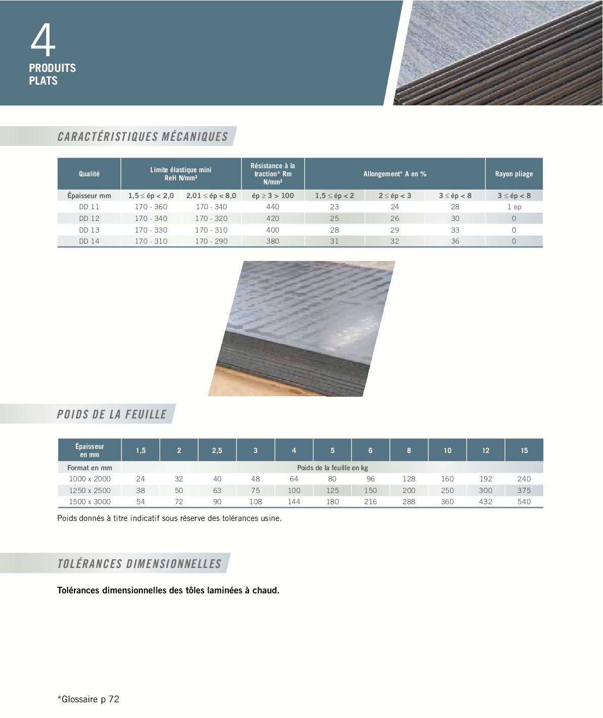 catalogue-052