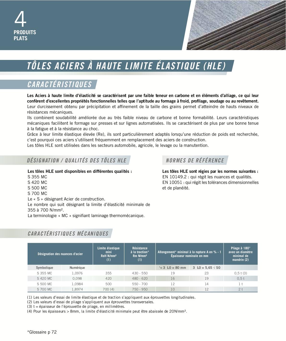 catalogue-054