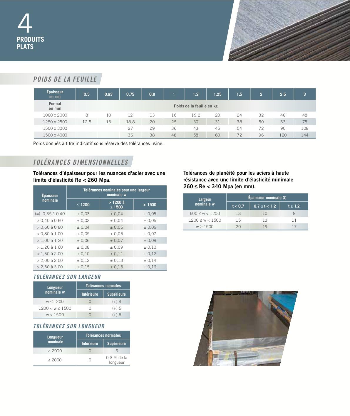 catalogue-060