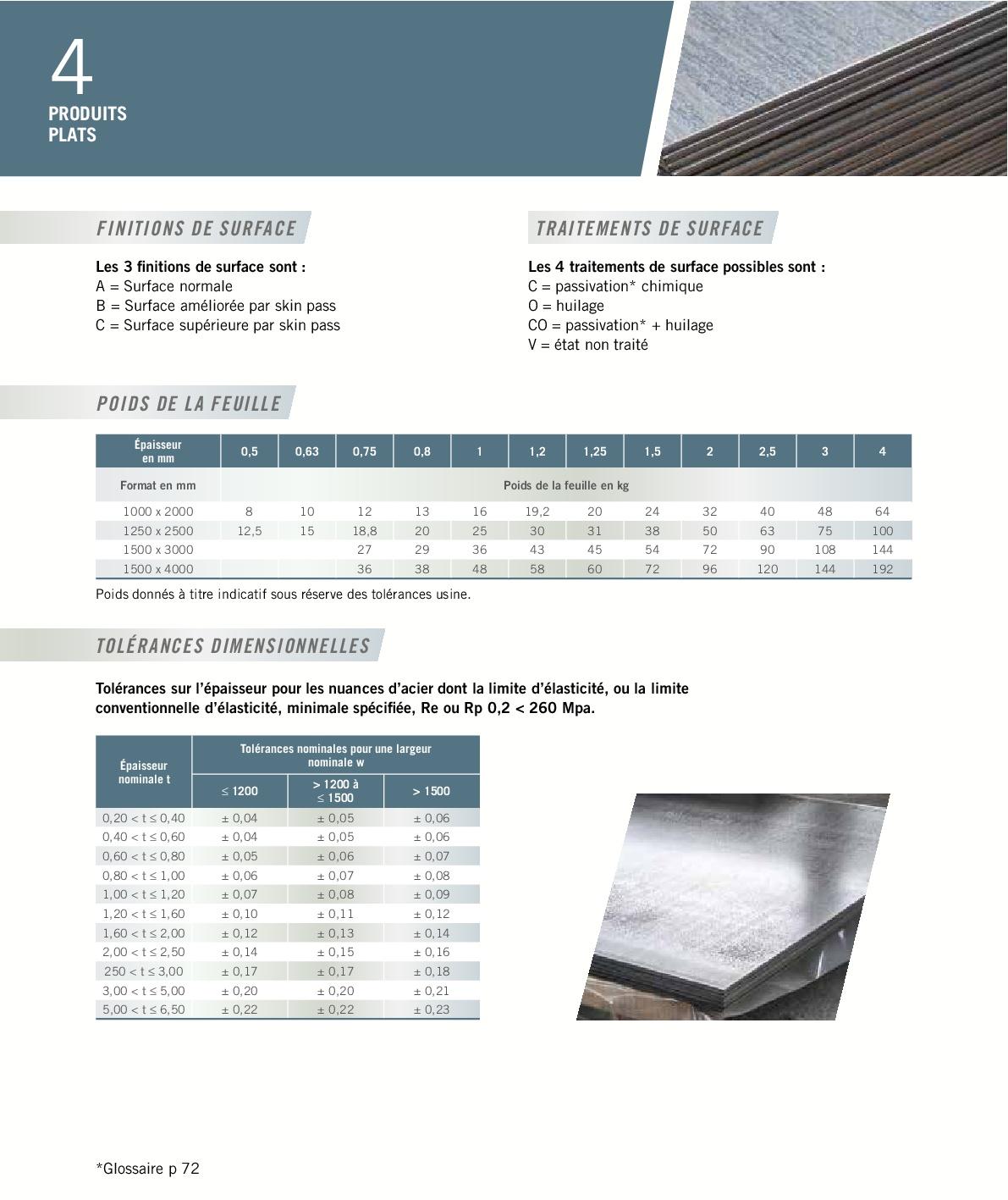 catalogue-062