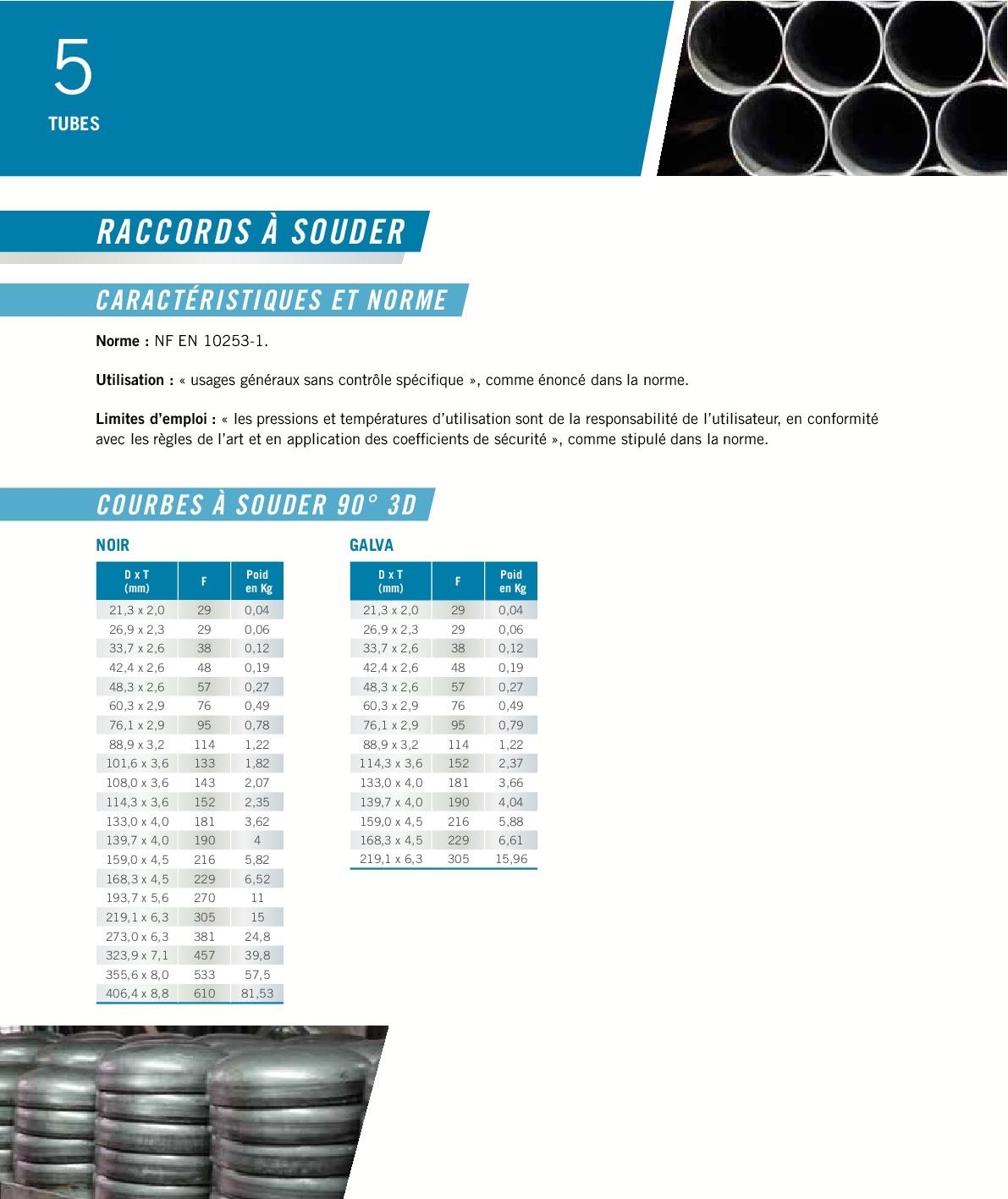 catalogue-090