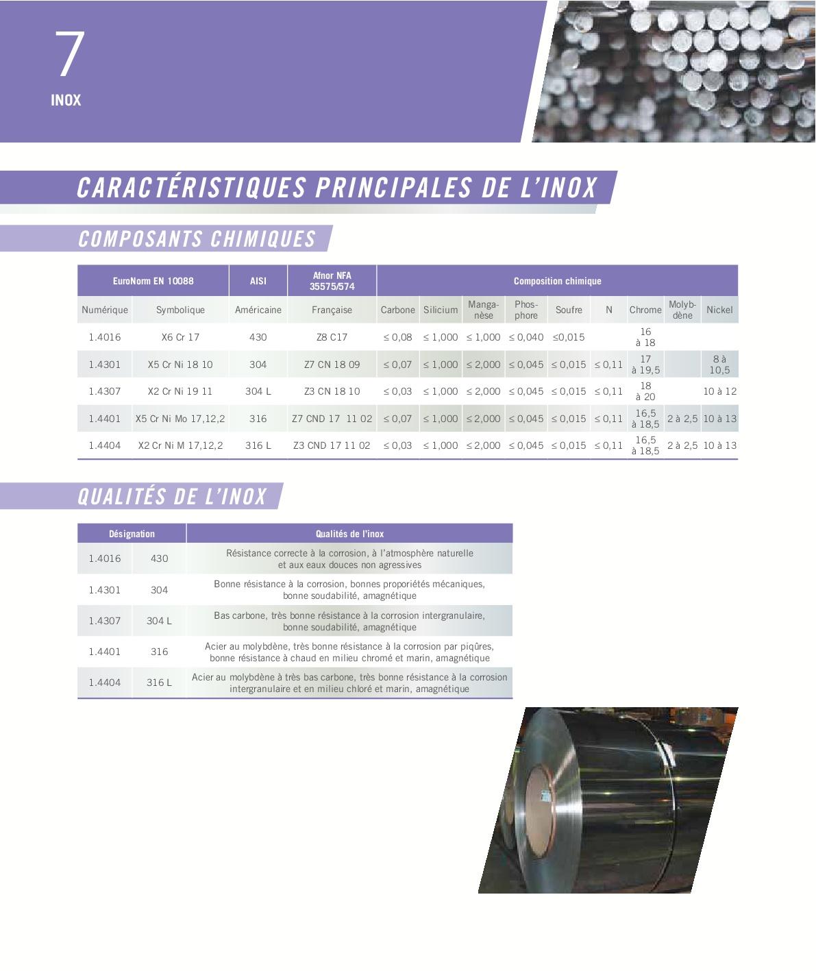 catalogue-112