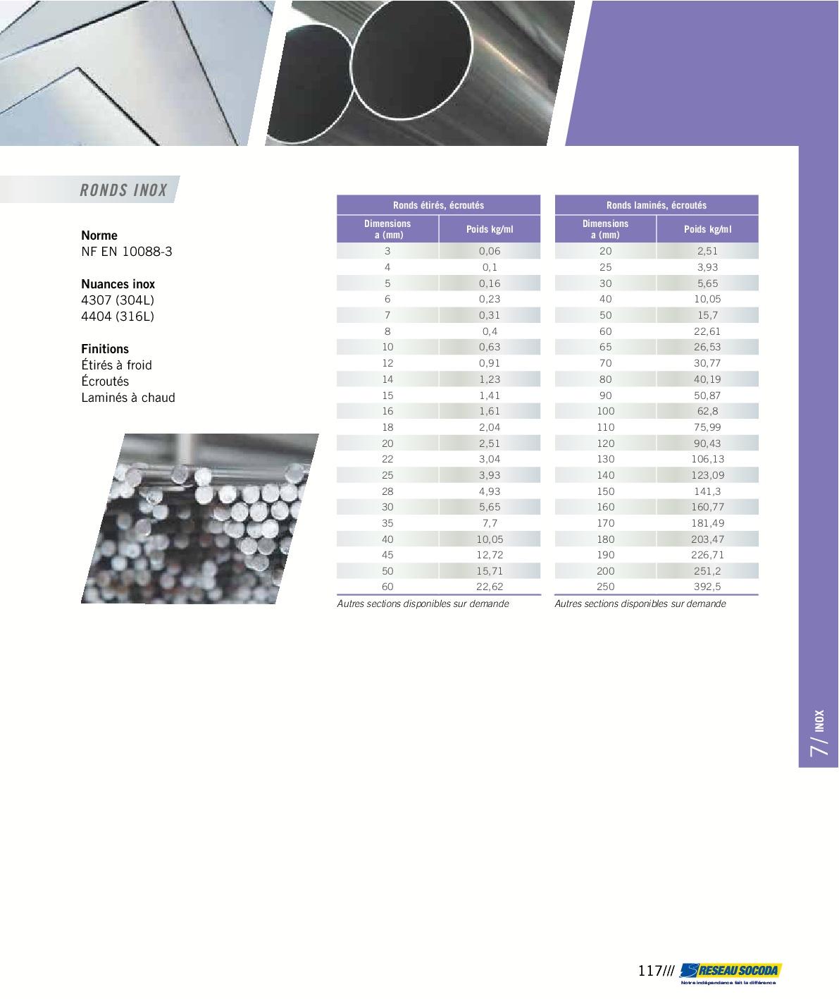 catalogue-117