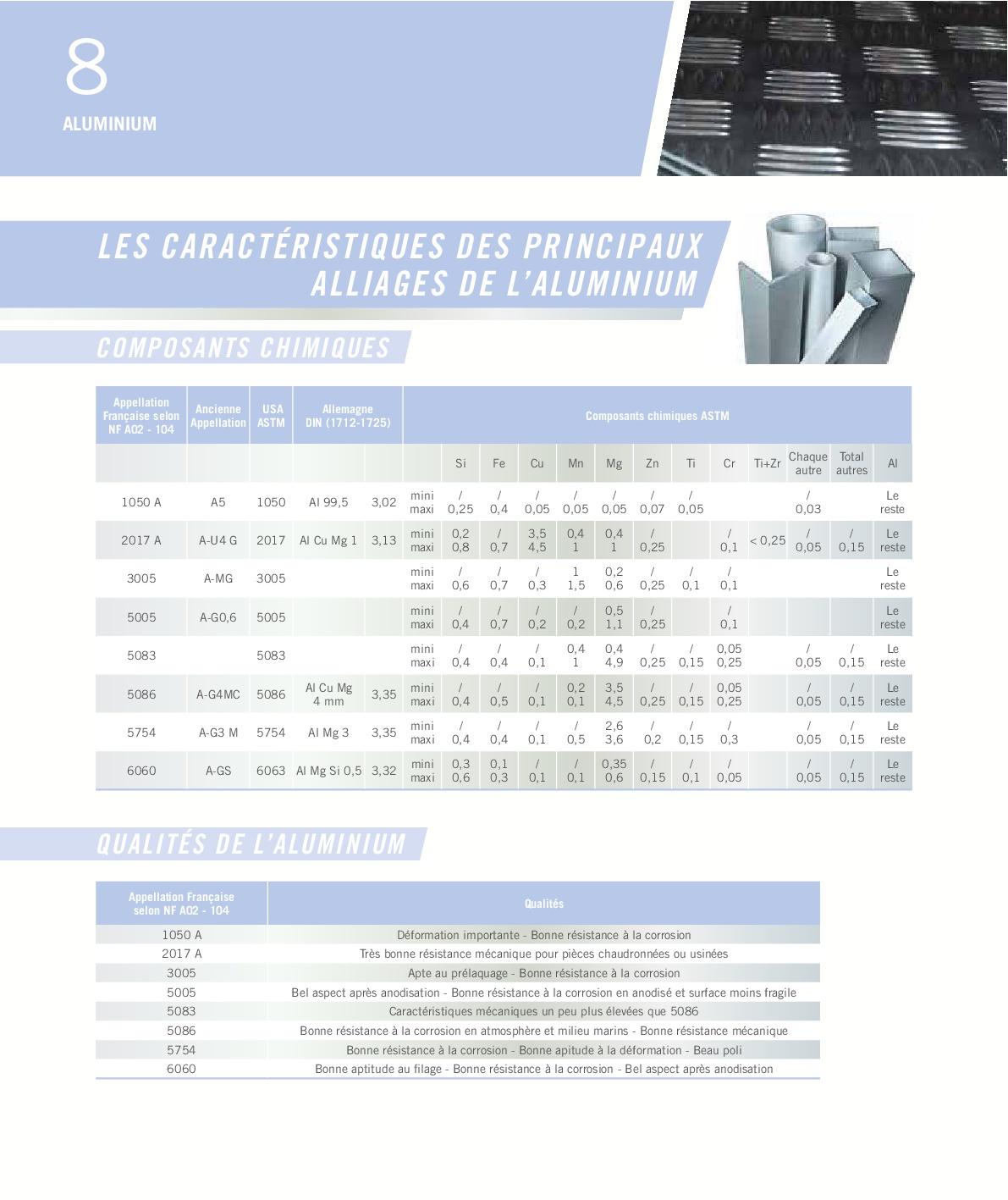 catalogue-124