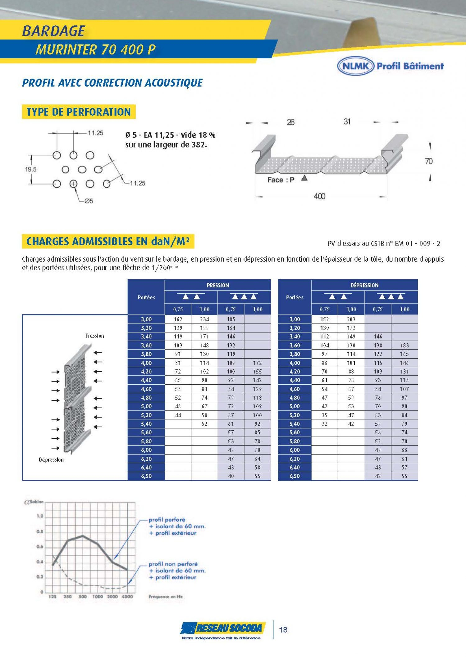GERMOND_2014 PROFIL BATIMENT_20140324-184231_Page_18
