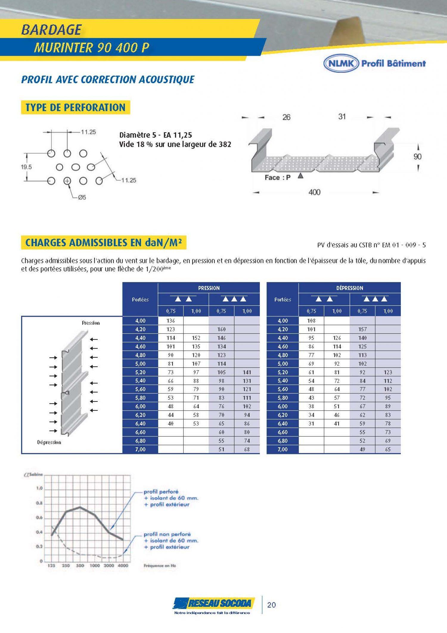 GERMOND_2014 PROFIL BATIMENT_20140324-184231_Page_20