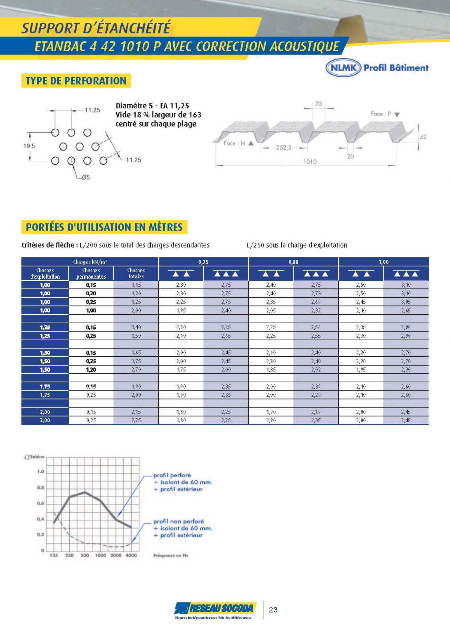 GERMOND_2014 PROFIL BATIMENT_20140324-184231_Page_23