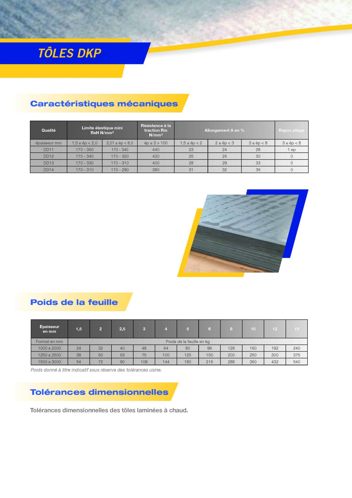 Produits plats_Page_06