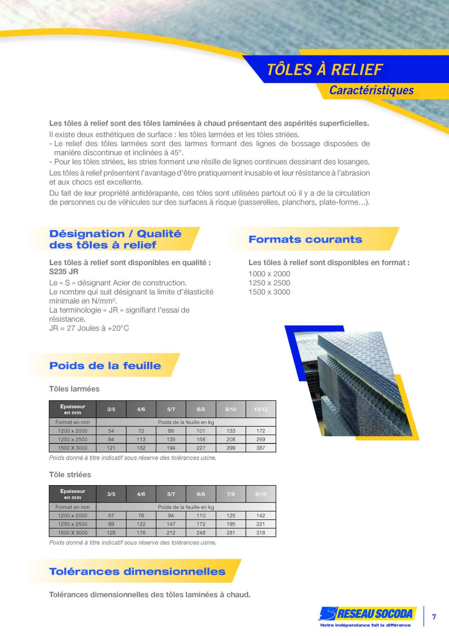 Produits plats_Page_07
