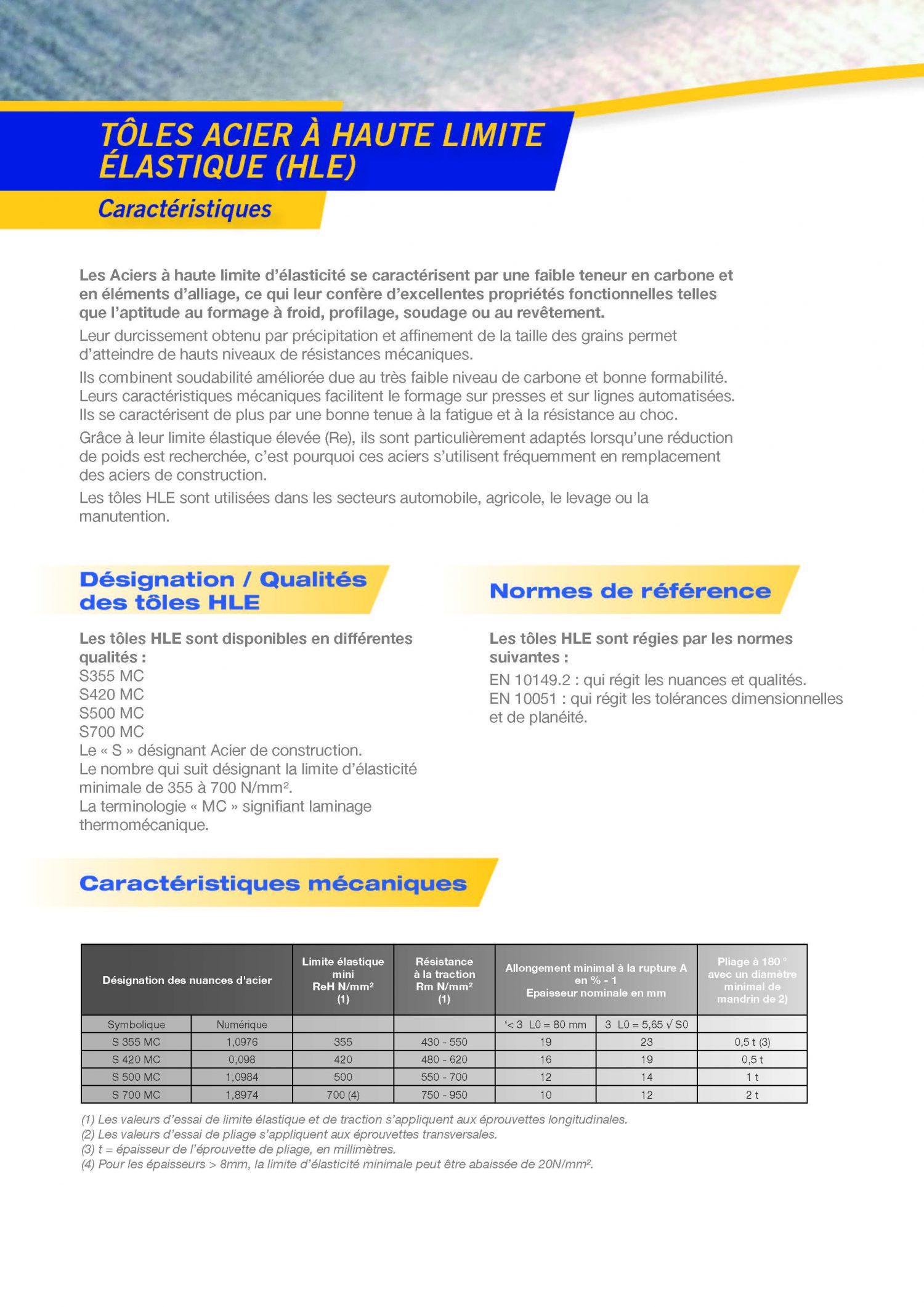 Produits plats_Page_08