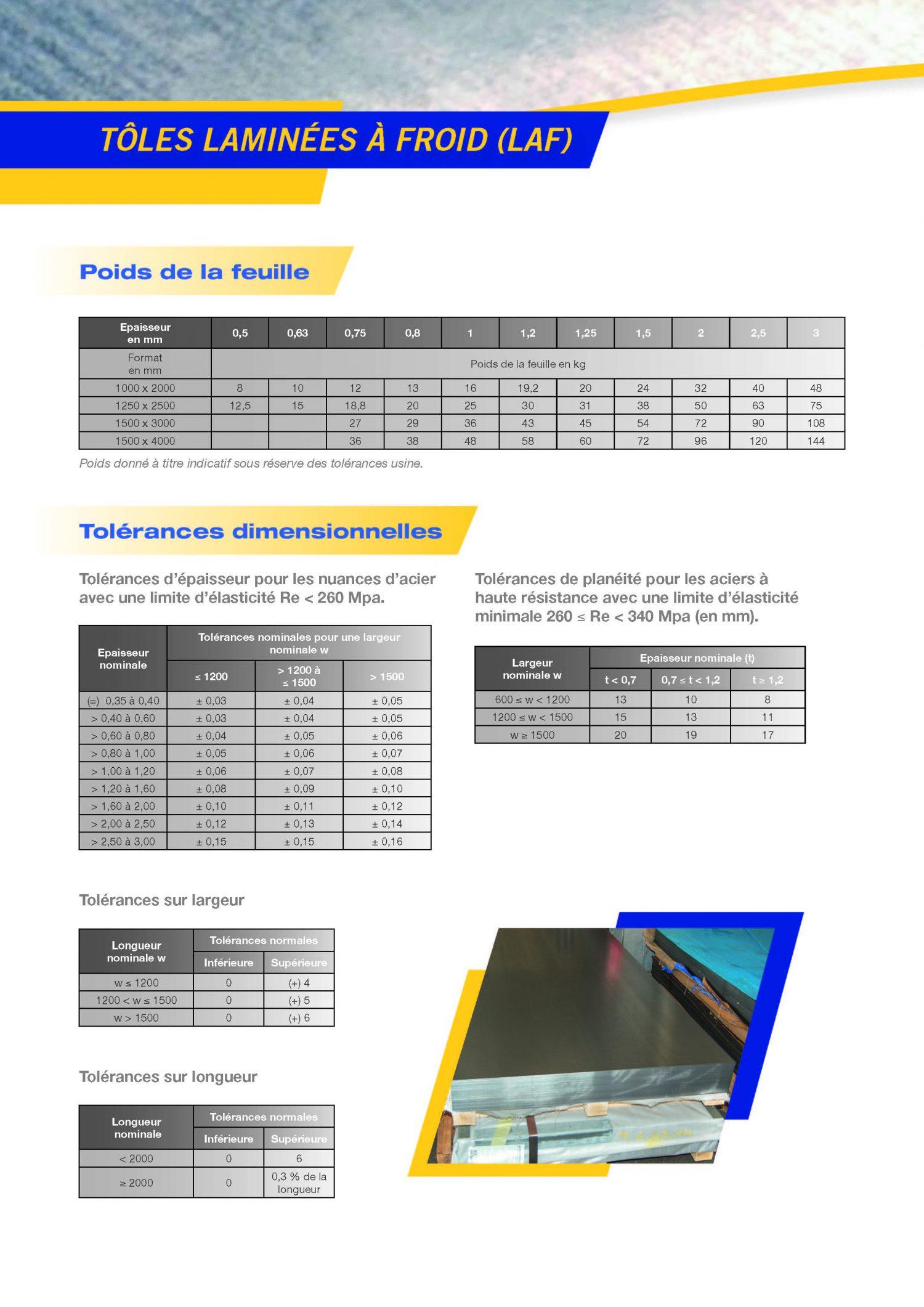 Produits plats_Page_14