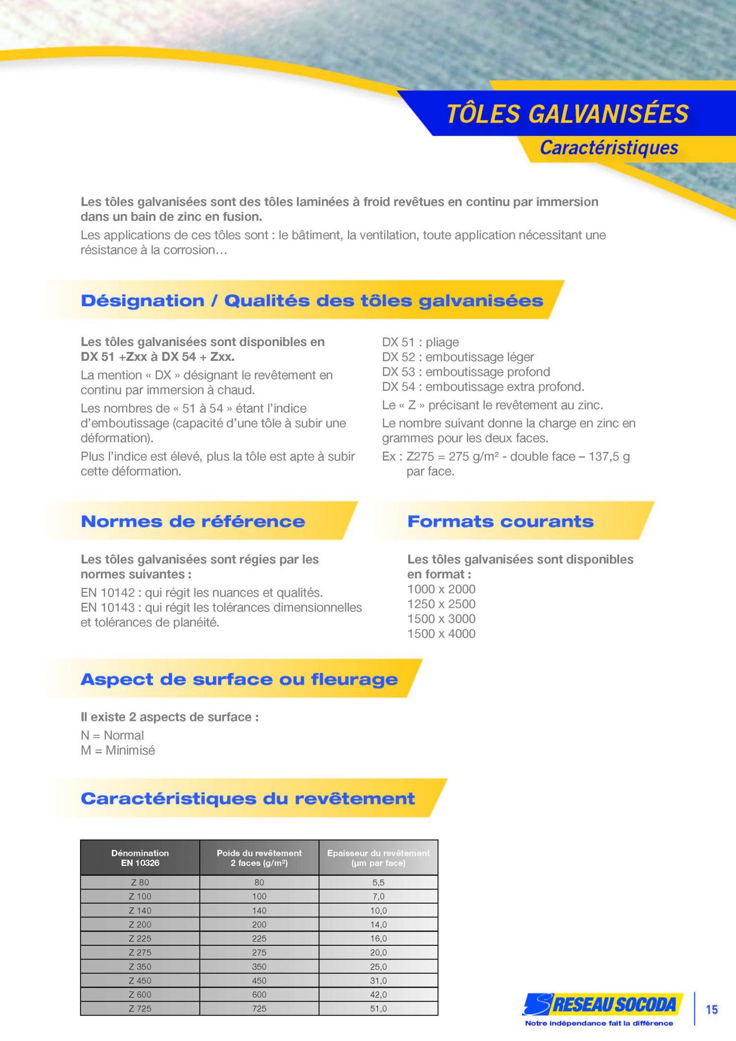Produits plats_Page_15