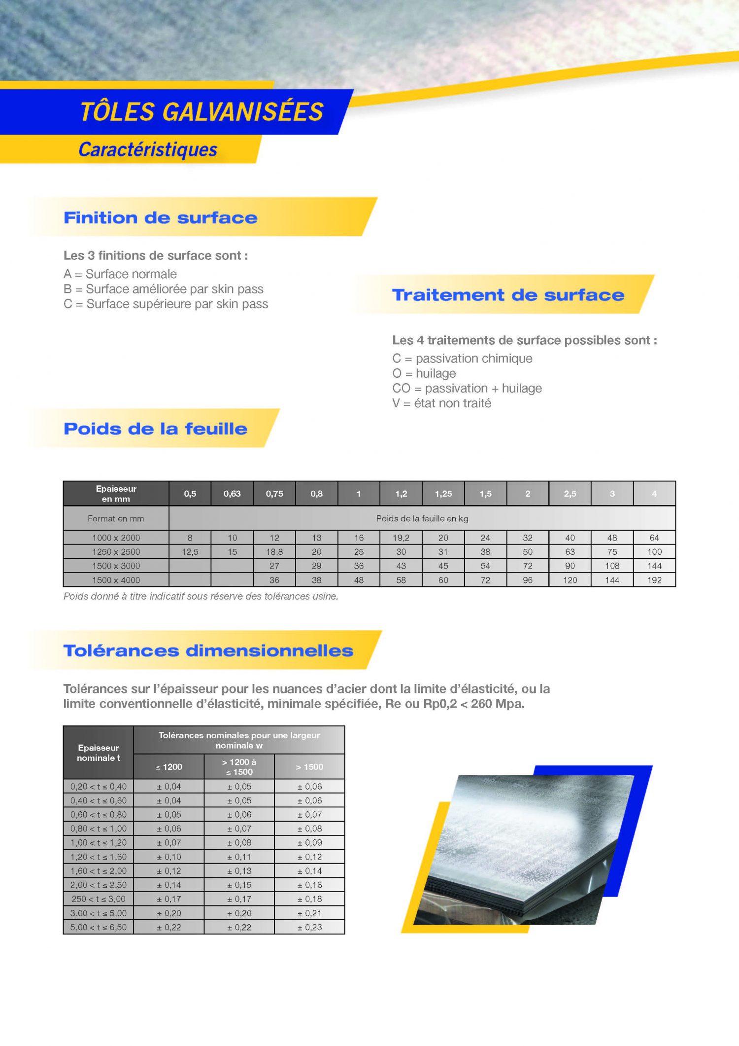 Produits plats_Page_16