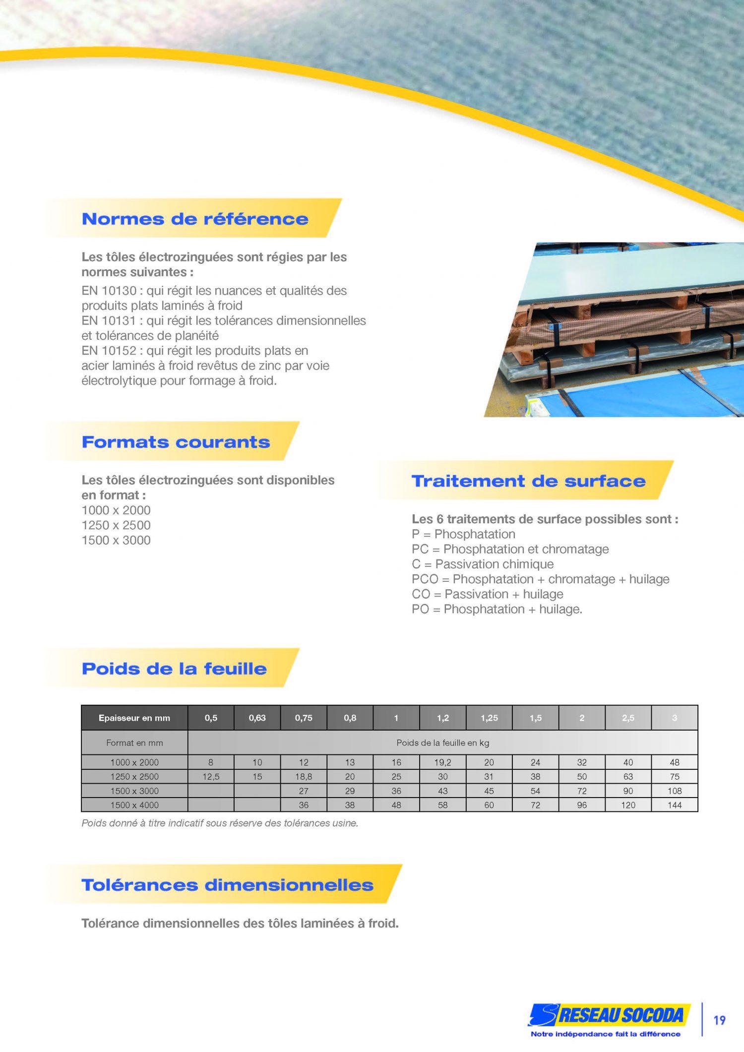 Produits plats_Page_19