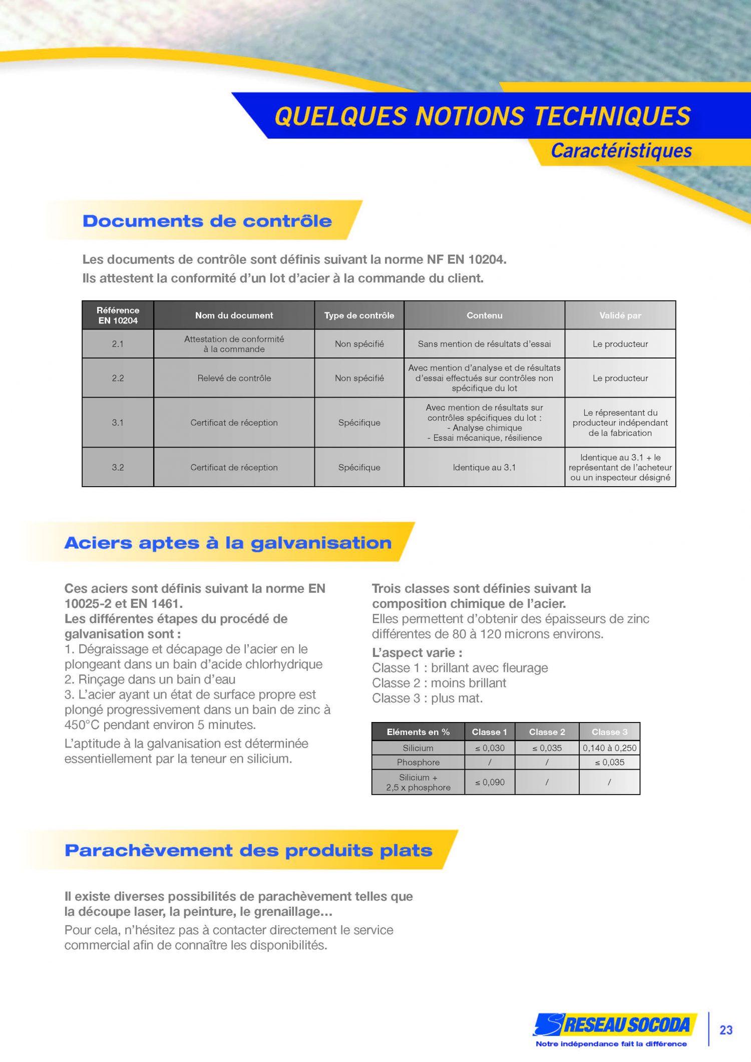 Produits plats_Page_23