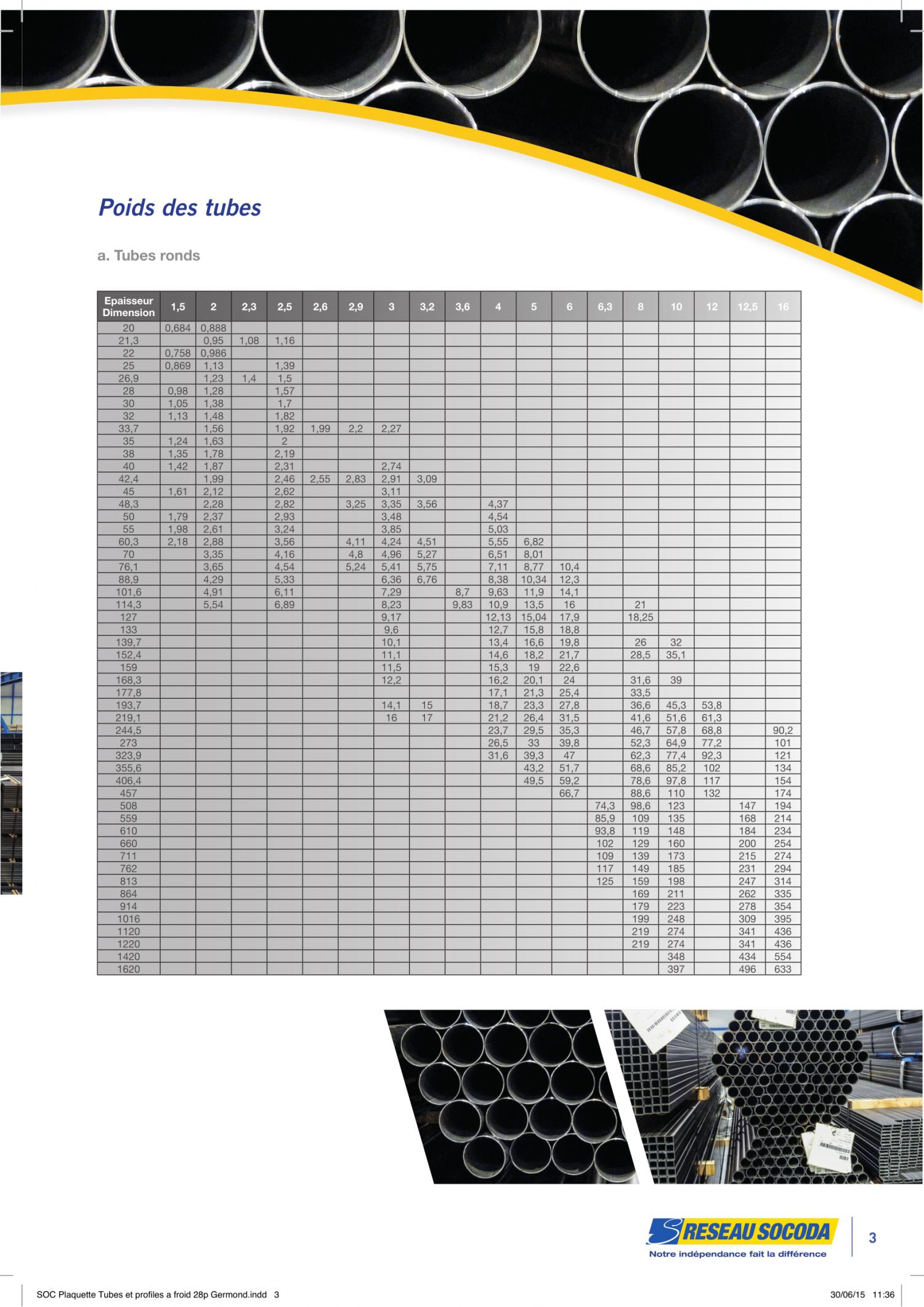 SOC Plaquette Tubes et profiles a froid 28p Germond HD (2)-03
