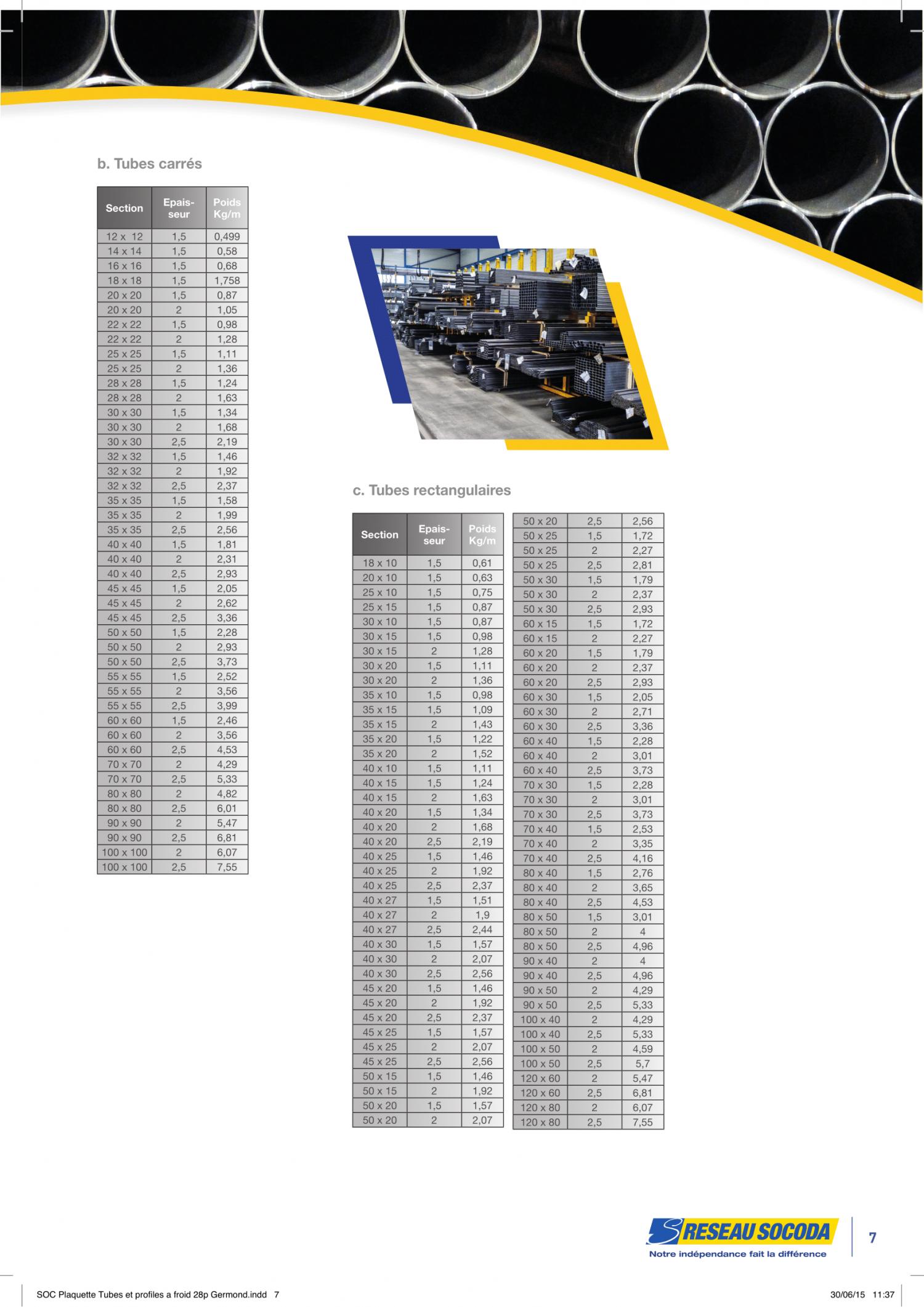 SOC Plaquette Tubes et profiles a froid 28p Germond HD (2)-07